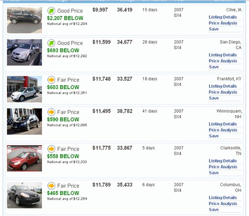 how to find the best price online for a used car the cargurus blog. Black Bedroom Furniture Sets. Home Design Ideas